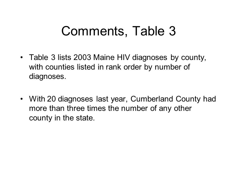 Comments, Table 3 Table 3 lists 2003 Maine HIV diagnoses by county, with counties listed in rank order by number of diagnoses. With 20 diagnoses last