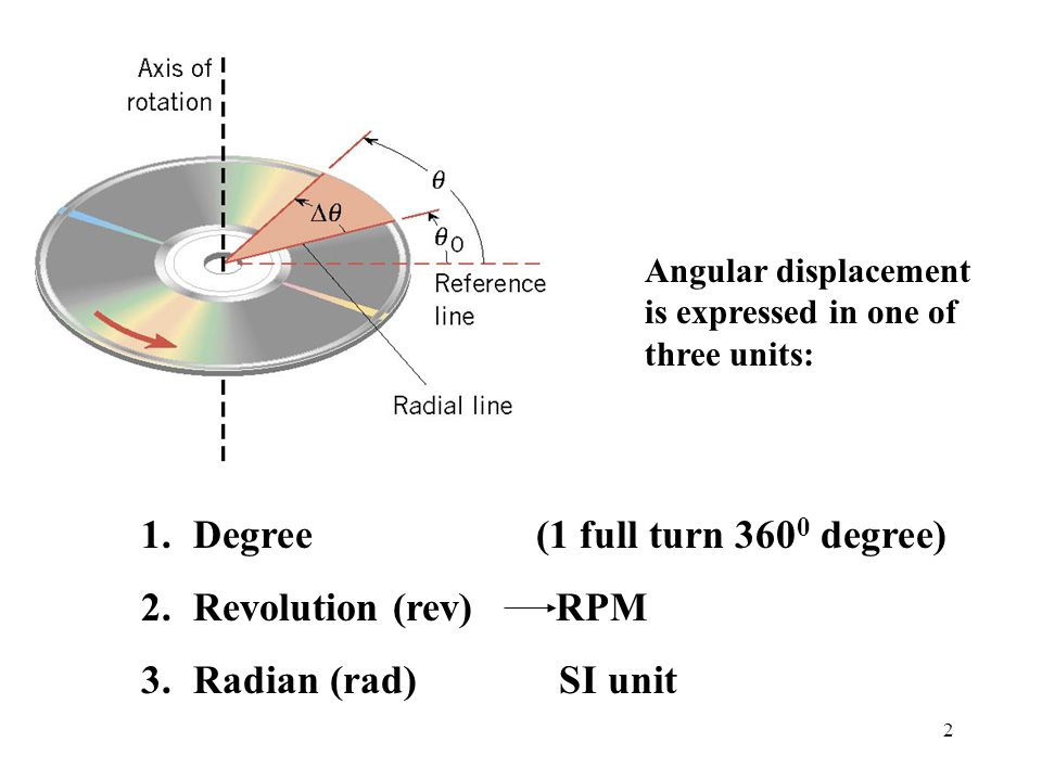 63 We choose the positive root, because the angular acceleration is given as positive and the top is at rest initially.
