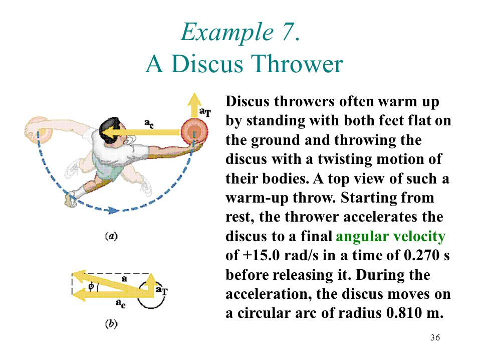 36 Example 7. A Discus Thrower Discus throwers often warm up by standing with both feet flat on the ground and throwing the discus with a twisting mot