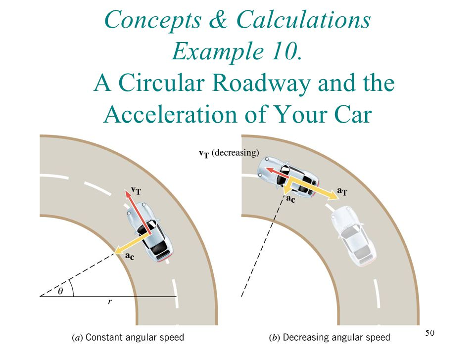 50 Concepts & Calculations Example 10. A Circular Roadway and the Acceleration of Your Car
