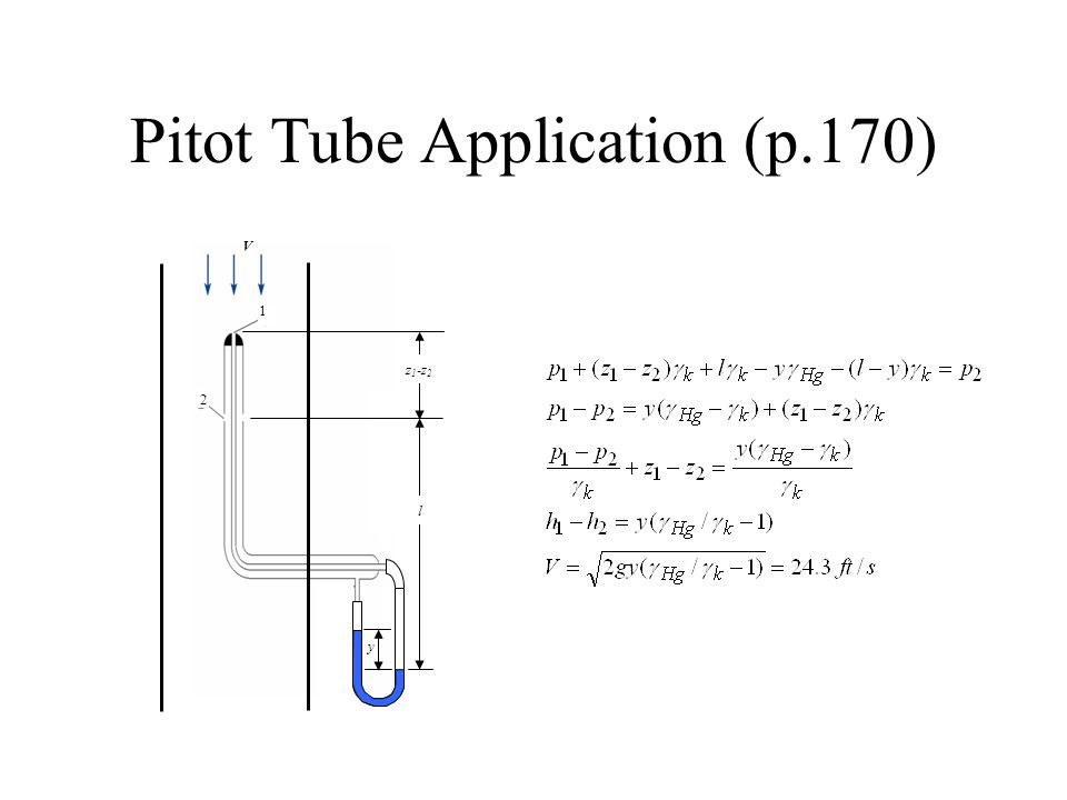 Pitot Tube Application (p.170) 1 2 V y l z 1 -z 2