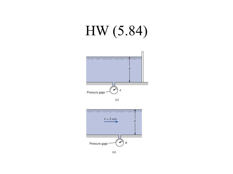 HW (5.84)