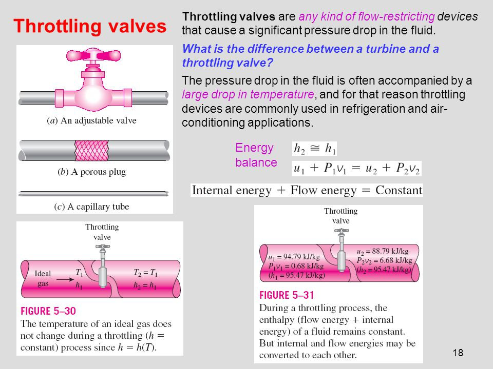 18 Throttling valves Throttling valves are any kind of flow-restricting devices that cause a significant pressure drop in the fluid. What is the diffe