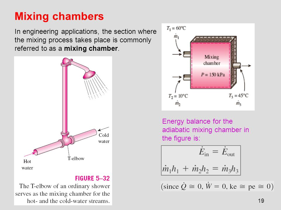 19 Mixing chambers In engineering applications, the section where the mixing process takes place is commonly referred to as a mixing chamber. Energy b