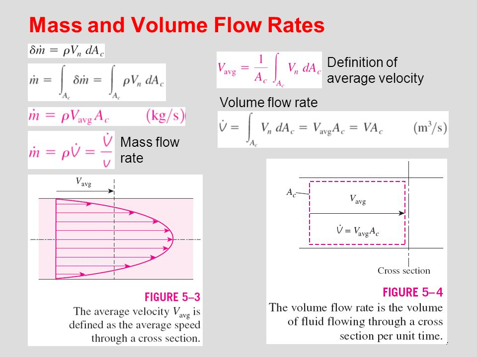 5 Conservation of Mass Principle The conservation of mass principle for a control volume: The net mass transfer to or from a control volume during a time interval  t is equal to the net change (increase or decrease) in the total mass within the control volume during  t.