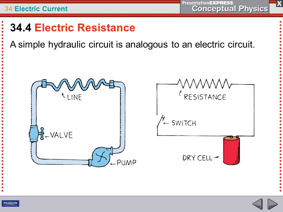 34 Electric Current A simple hydraulic circuit is analogous to an electric circuit. 34.4 Electric Resistance