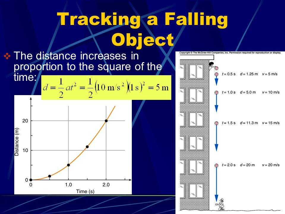 Tracking a Falling Object  The distance increases in proportion to the square of the time: