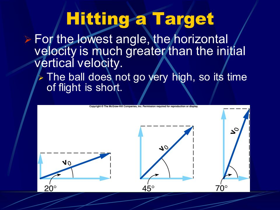 Hitting a Target  For the lowest angle, the horizontal velocity is much greater than the initial vertical velocity.  The ball does not go very high,