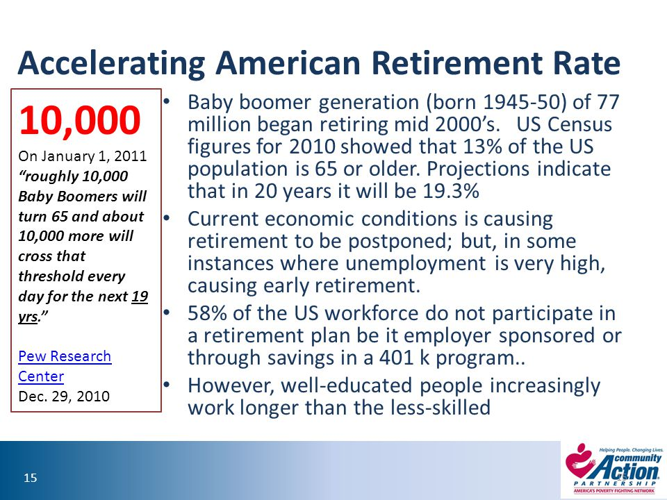 15 Accelerating American Retirement Rate Baby boomer generation (born 1945-50) of 77 million began retiring mid 2000's. US Census figures for 2010 sho