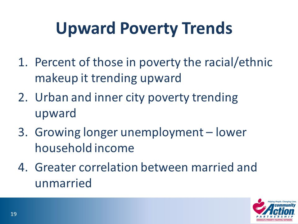 19 Upward Poverty Trends 1.Percent of those in poverty the racial/ethnic makeup it trending upward 2.Urban and inner city poverty trending upward 3.Gr