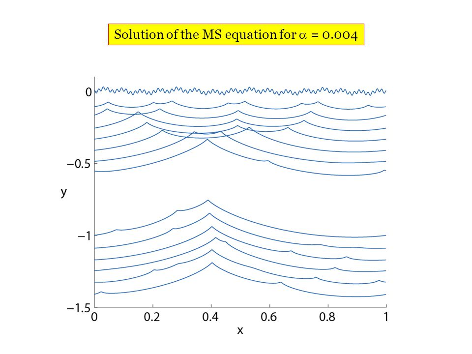 Department of Mechanical Science and Engineering University of Illinois at Urbana-Champaign Solution of the MS equation for  = 0.004