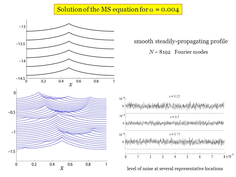 Department of Mechanical Science and Engineering University of Illinois at Urbana-Champaign N = 8192 Fourier modes x = 0.25 x = 0.5 x = 0.75 level of noise at several representative locations smooth steadily-propagating profile Solution of the MS equation for  = 0.004
