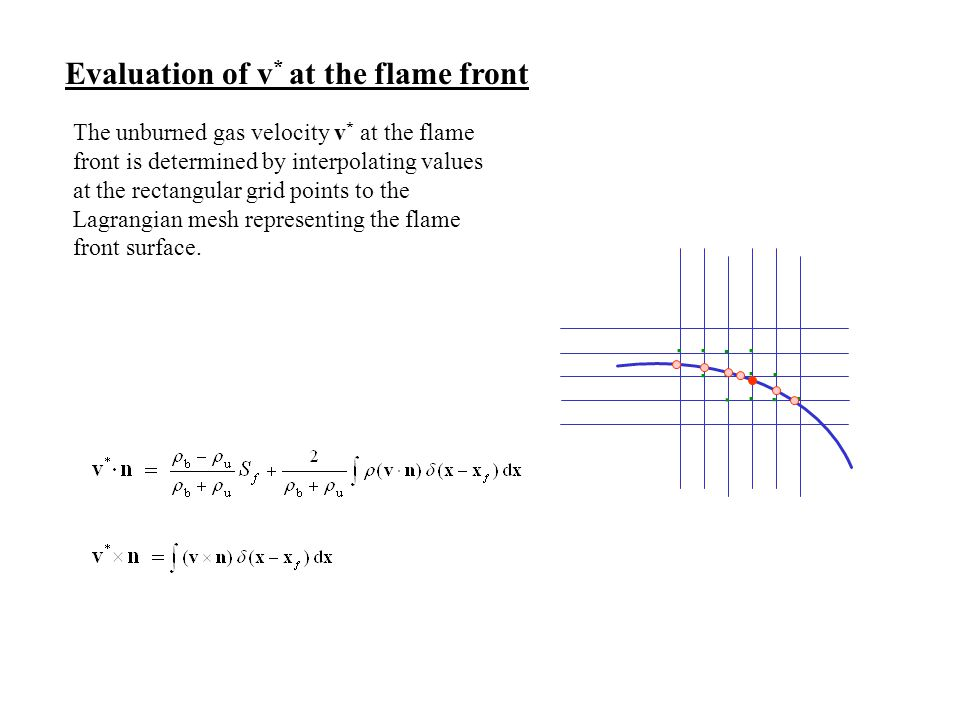 Department of Mechanical Science and Engineering University of Illinois at Urbana-Champaign · · · The unburned gas velocity v * at the flame front is determined by interpolating values at the rectangular grid points to the Lagrangian mesh representing the flame front surface.