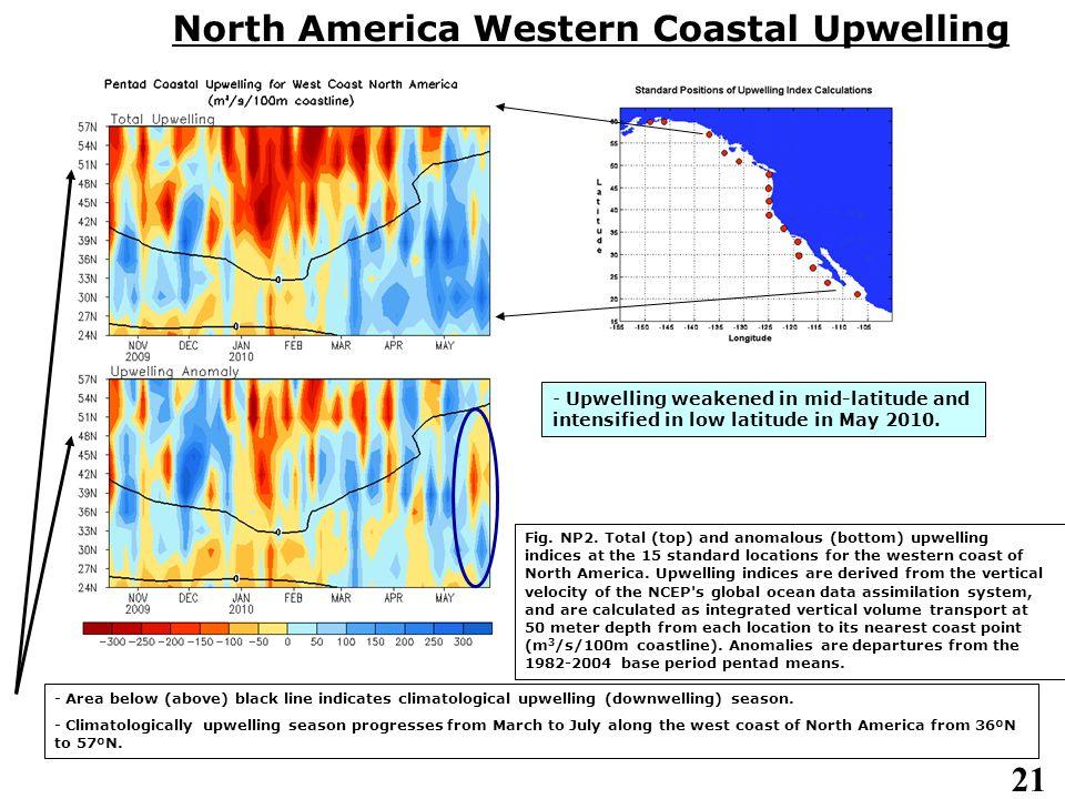 21 North America Western Coastal Upwelling - Area below (above) black line indicates climatological upwelling (downwelling) season. - Climatologically