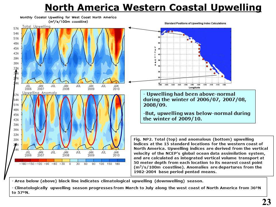 23 North America Western Coastal Upwelling - Area below (above) black line indicates climatological upwelling (downwelling) season.