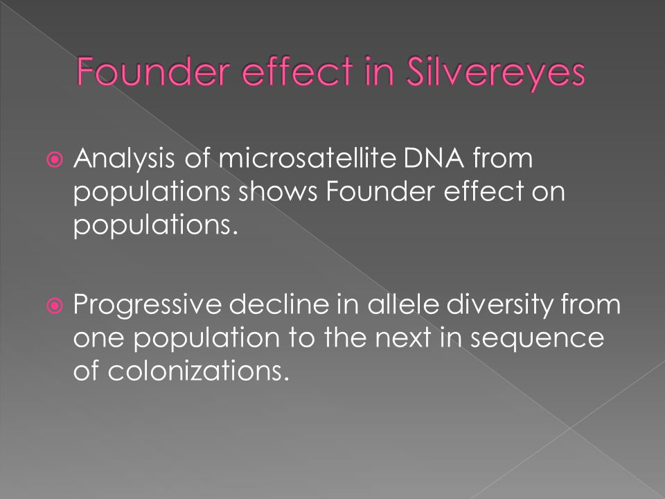  Analysis of microsatellite DNA from populations shows Founder effect on populations.