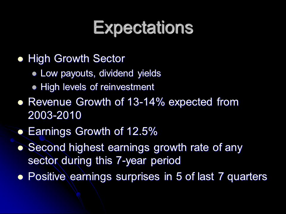 Expectations High Growth Sector High Growth Sector Low payouts, dividend yields Low payouts, dividend yields High levels of reinvestment High levels of reinvestment Revenue Growth of 13-14% expected from 2003-2010 Revenue Growth of 13-14% expected from 2003-2010 Earnings Growth of 12.5% Earnings Growth of 12.5% Second highest earnings growth rate of any sector during this 7-year period Second highest earnings growth rate of any sector during this 7-year period Positive earnings surprises in 5 of last 7 quarters Positive earnings surprises in 5 of last 7 quarters