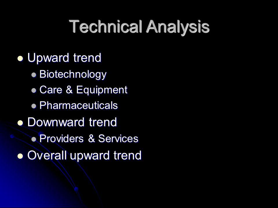 Technical Analysis Upward trend Upward trend Biotechnology Biotechnology Care & Equipment Care & Equipment Pharmaceuticals Pharmaceuticals Downward trend Downward trend Providers & Services Providers & Services Overall upward trend Overall upward trend
