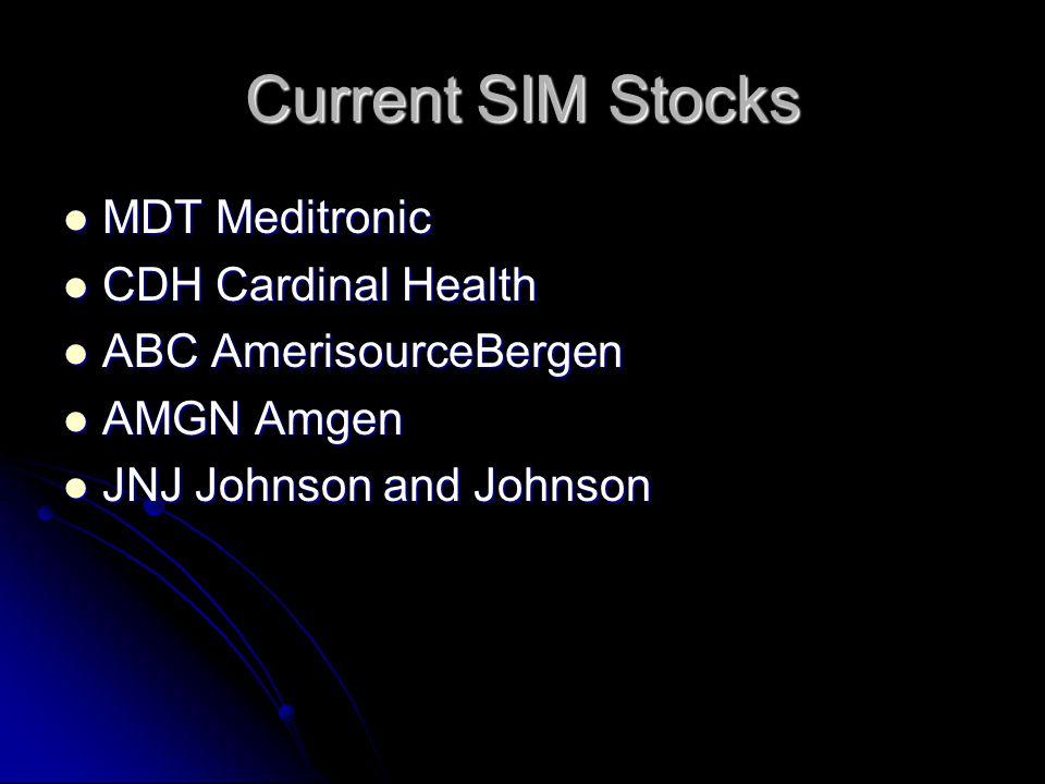 Current SIM Stocks MDT Meditronic MDT Meditronic CDH Cardinal Health CDH Cardinal Health ABC AmerisourceBergen ABC AmerisourceBergen AMGN Amgen AMGN Amgen JNJ Johnson and Johnson JNJ Johnson and Johnson