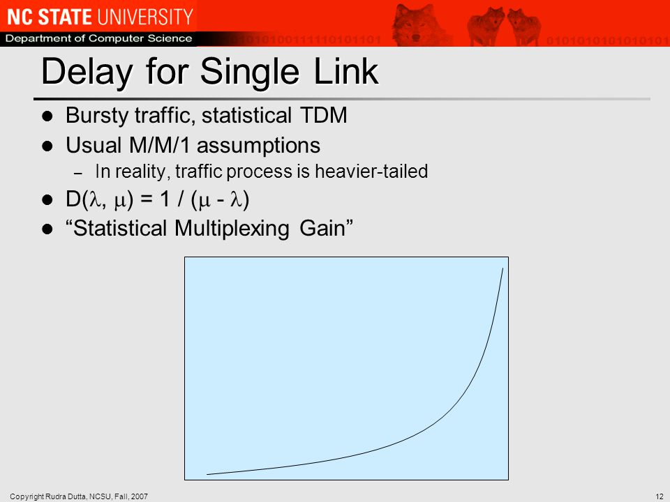 Copyright Rudra Dutta, NCSU, Fall, 200712 Delay for Single Link Bursty traffic, statistical TDM Usual M/M/1 assumptions – In reality, traffic process is heavier-tailed D(,  ) = 1 / (  - ) Statistical Multiplexing Gain