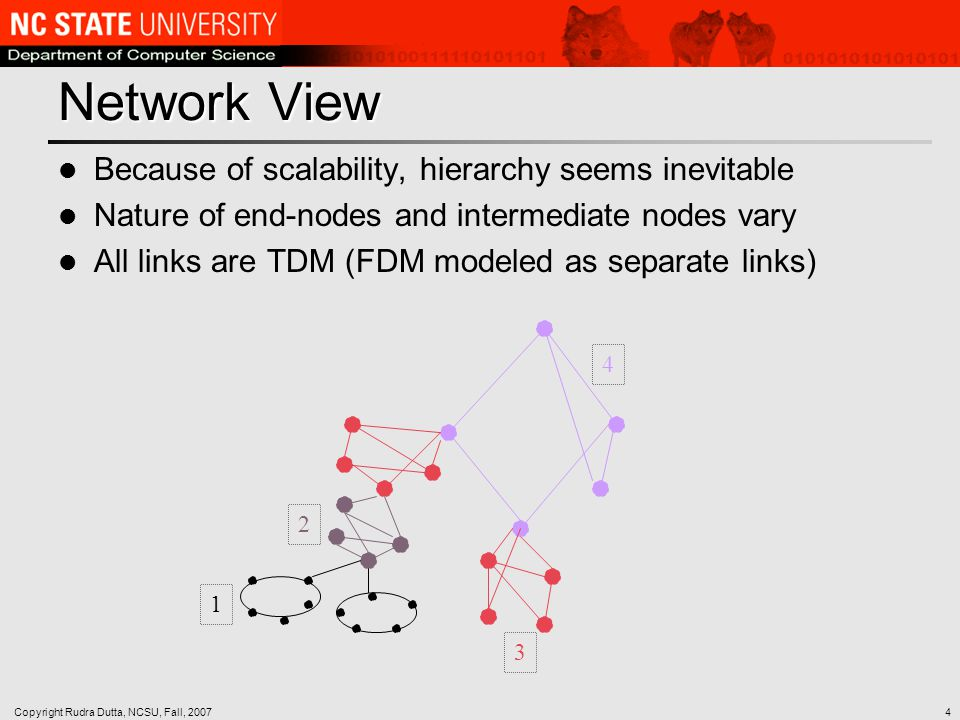 Copyright Rudra Dutta, NCSU, Fall, 20074 Network View Because of scalability, hierarchy seems inevitable Nature of end-nodes and intermediate nodes vary All links are TDM (FDM modeled as separate links) 1 2 3 4