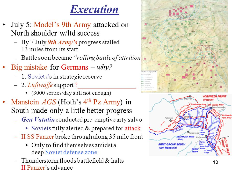 13 Execution July 5: Model's 9th Army attacked on North shoulder w/ltd success –By 7 July 9th Army's progress stalled 13 miles from its start –Battle soon became rolling battle of attrition Big mistake for Germans – why.