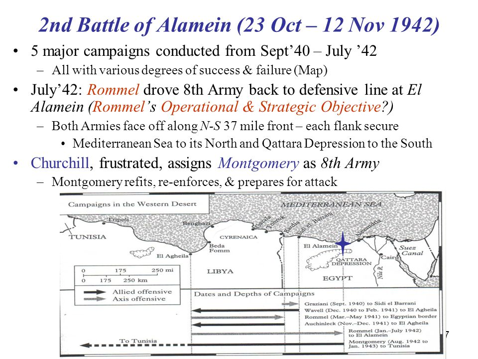17 2nd Battle of Alamein (23 Oct – 12 Nov 1942) 5 major campaigns conducted from Sept'40 – July '42 –All with various degrees of success & failure (Ma