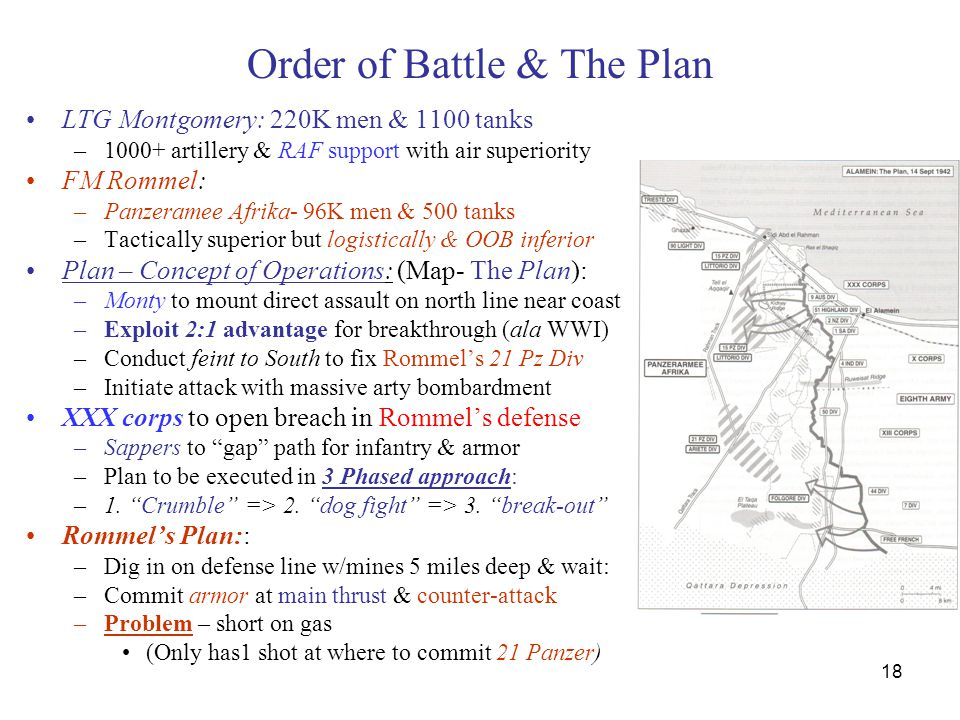 18 Order of Battle & The Plan LTG Montgomery: 220K men & 1100 tanks –1000+ artillery & RAF support with air superiority FM Rommel: –Panzeramee Afrika- 96K men & 500 tanks –Tactically superior but logistically & OOB inferior Plan – Concept of Operations: (Map- The Plan): –Monty to mount direct assault on north line near coast –Exploit 2:1 advantage for breakthrough (ala WWI) –Conduct feint to South to fix Rommel's 21 Pz Div –Initiate attack with massive arty bombardment XXX corps to open breach in Rommel's defense –Sappers to gap path for infantry & armor –Plan to be executed in 3 Phased approach: –1.