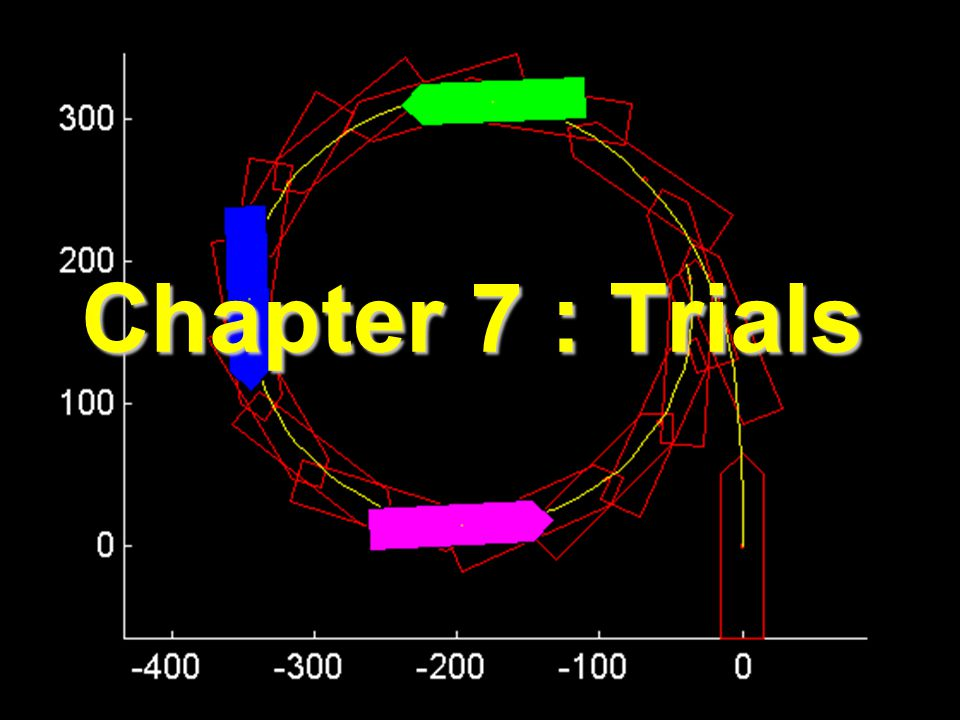 Chapter 7 : Trials