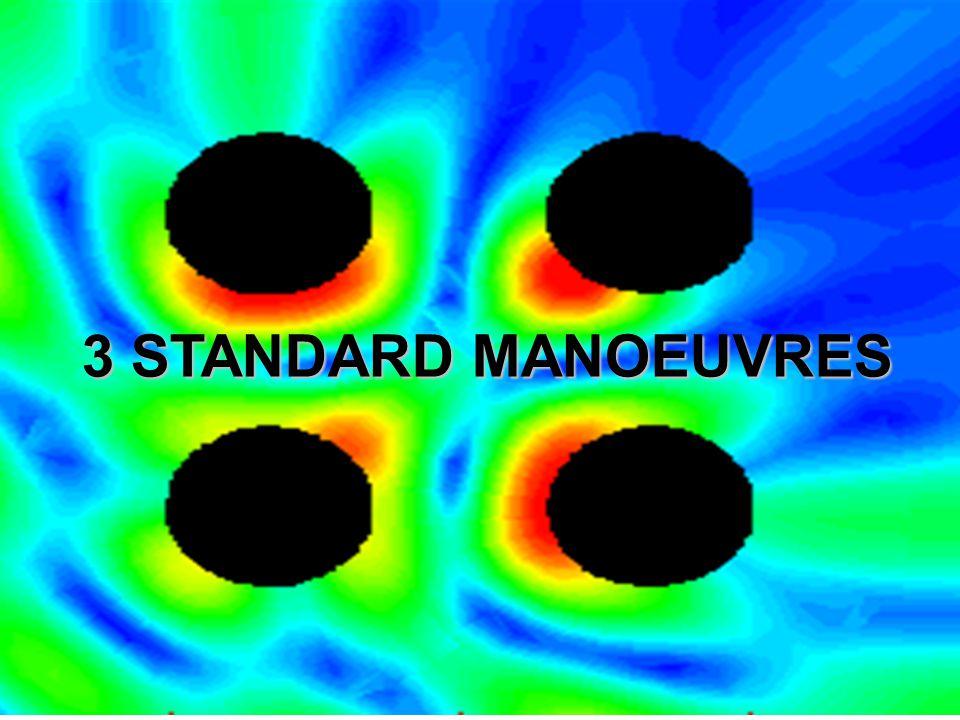 3 STANDARD MANOEUVRES