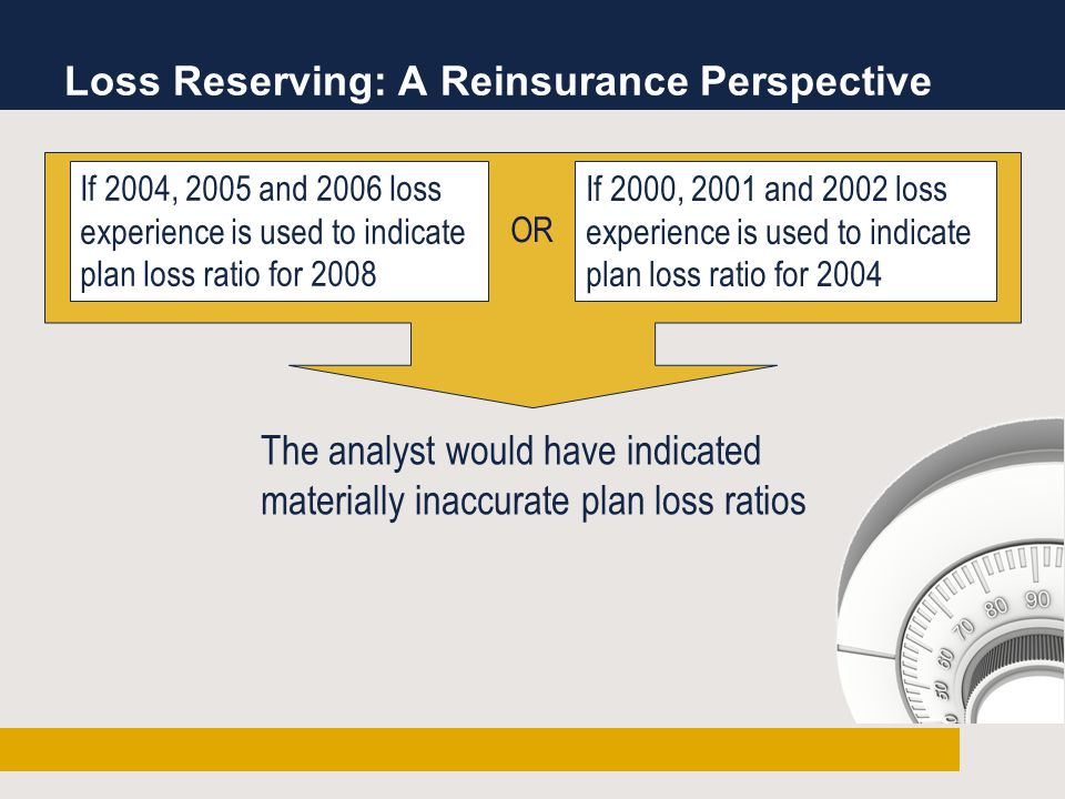Loss Reserving: A Reinsurance Perspective The analyst would have indicated materially inaccurate plan loss ratios If 2000, 2001 and 2002 loss experience is used to indicate plan loss ratio for 2004 If 2004, 2005 and 2006 loss experience is used to indicate plan loss ratio for 2008 OR