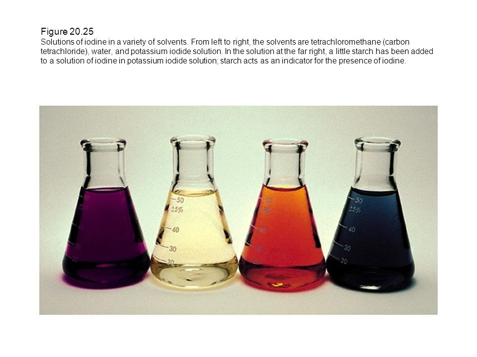Figure 20.25 Solutions of iodine in a variety of solvents.