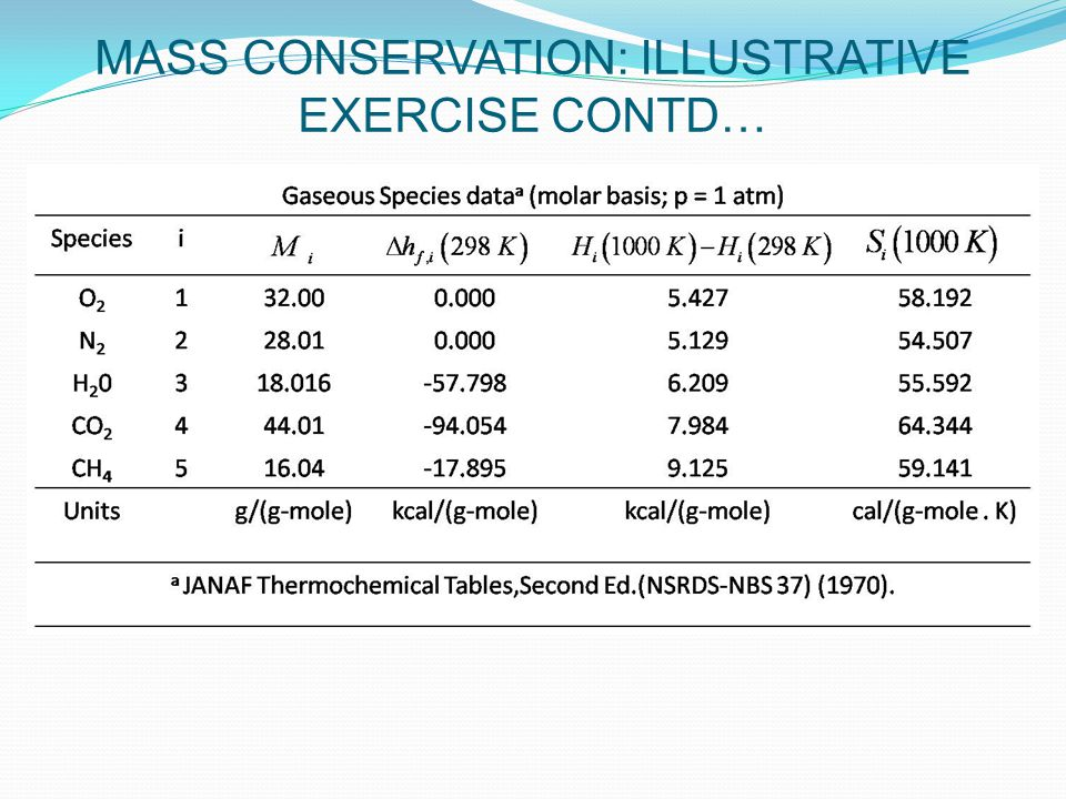 MASS CONSERVATION: ILLUSTRATIVE EXERCISE CONTD…
