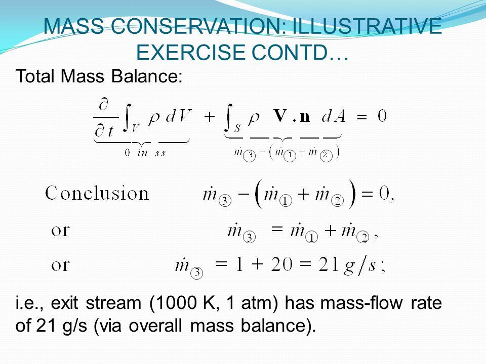 Total Mass Balance: i.e., exit stream (1000 K, 1 atm) has mass-flow rate of 21 g/s (via overall mass balance).