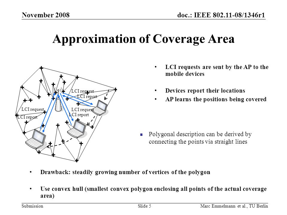 doc.: IEEE 802.11-08/1346r1 Submission Approximation of Coverage Area November 2008 Marc Emmelmann et al., TU BerlinSlide 5 Drawback: steadily growing number of vertices of the polygon Use convex hull (smallest convex polygon enclosing all points of the actual coverage area) LCI requests are sent by the AP to the mobile devices Devices report their locations AP learns the positions being covered LCI request LCI report LCI request Polygonal description can be derived by connecting the points via straight lines