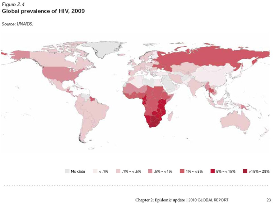 Current trends in HIV