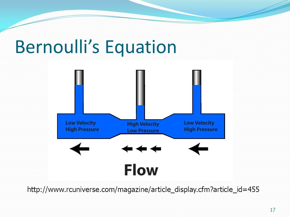 Bernoulli's Equation 17 http://www.rcuniverse.com/magazine/article_display.cfm?article_id=455