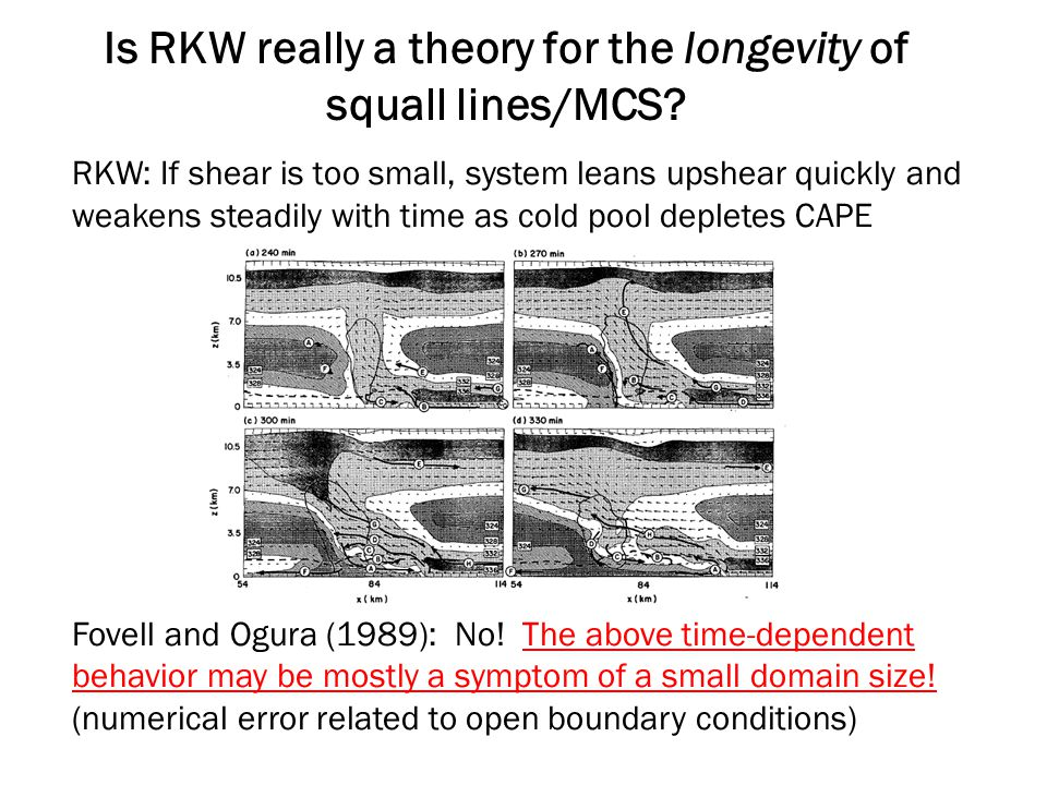Is RKW really a theory for the longevity of squall lines/MCS.
