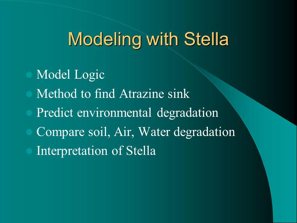 Modeling with Stella Model Logic Method to find Atrazine sink Predict environmental degradation Compare soil, Air, Water degradation Interpretation of