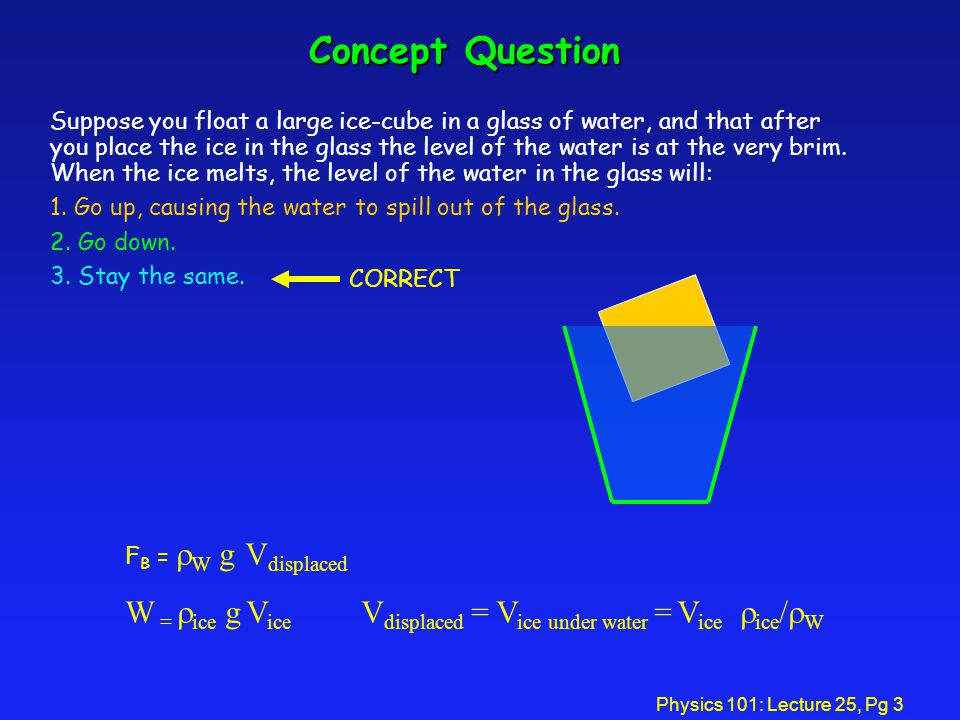 Physics 101: Lecture 25, Pg 3 Suppose you float a large ice-cube in a glass of water, and that after you place the ice in the glass the level of the water is at the very brim.
