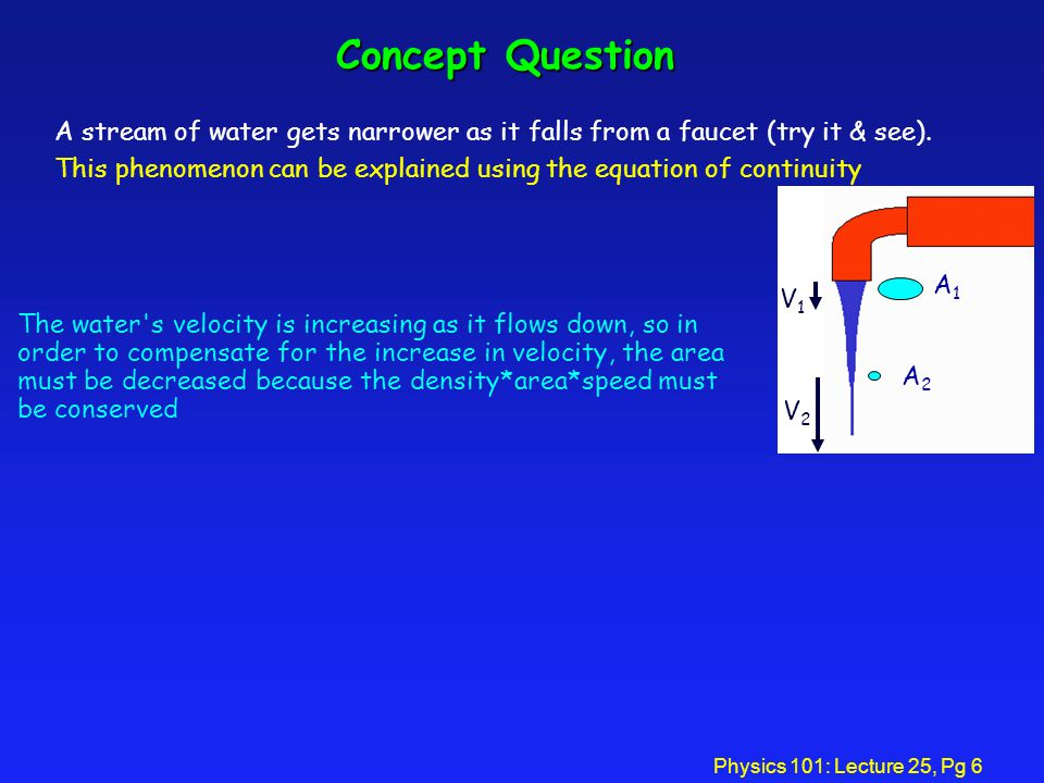 Physics 101: Lecture 25, Pg 6 Concept Question A stream of water gets narrower as it falls from a faucet (try it & see). This phenomenon can be explai