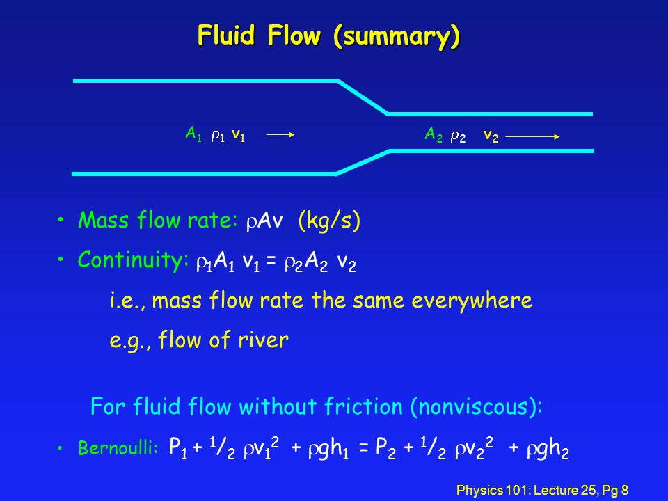 Physics 101: Lecture 25, Pg 8 Fluid Flow (summary) Fluid Flow (summary) Mass flow rate:  Av (kg/s) Continuity:  1 A 1 v 1 =  2 A 2 v 2 i.e., mass flow rate the same everywhere e.g., flow of river For fluid flow without friction (nonviscous): Bernoulli: P 1 + 1 / 2  v 1 2 +  gh 1 = P 2 + 1 / 2  v 2 2 +  gh 2 A 1  1 A 2  2 v1v1 v2v2
