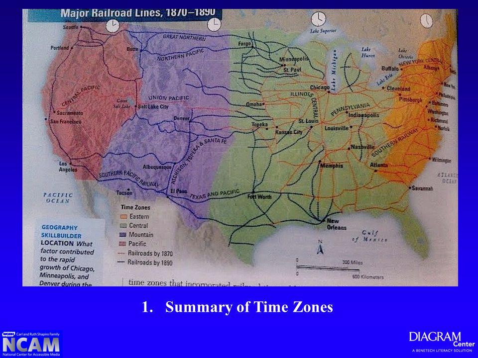 1.Summary of Time Zones