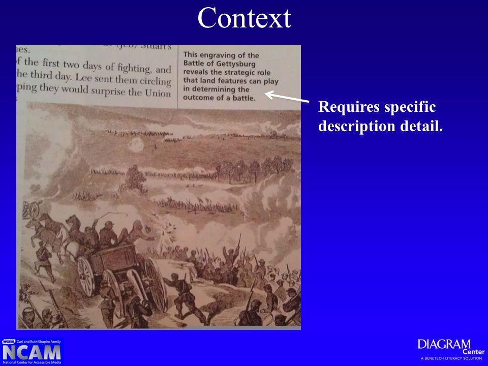 Context Requires specific description detail.