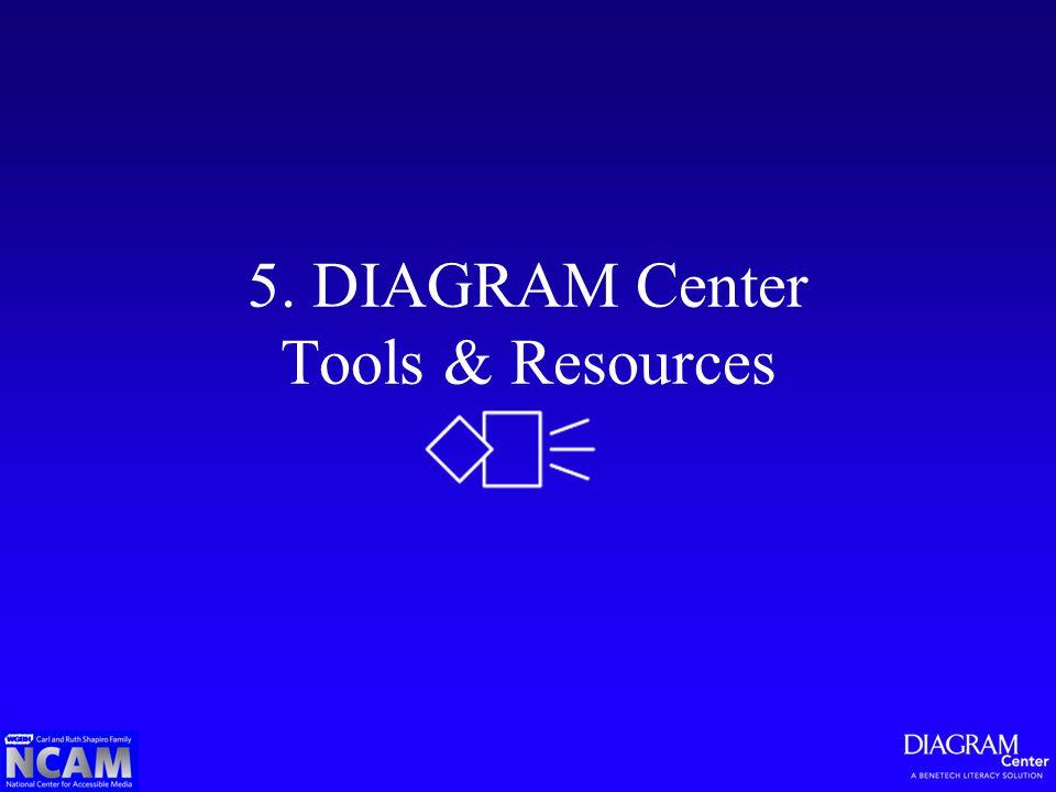 5. DIAGRAM Center Tools & Resources