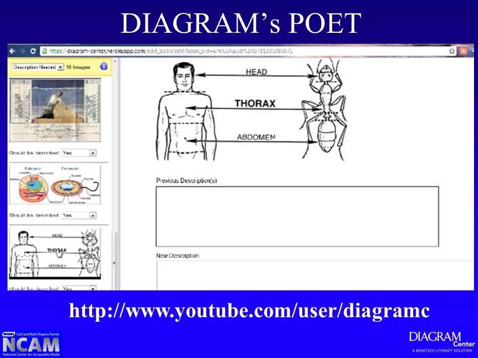DIAGRAM's POET http://www.youtube.com/user/diagramc