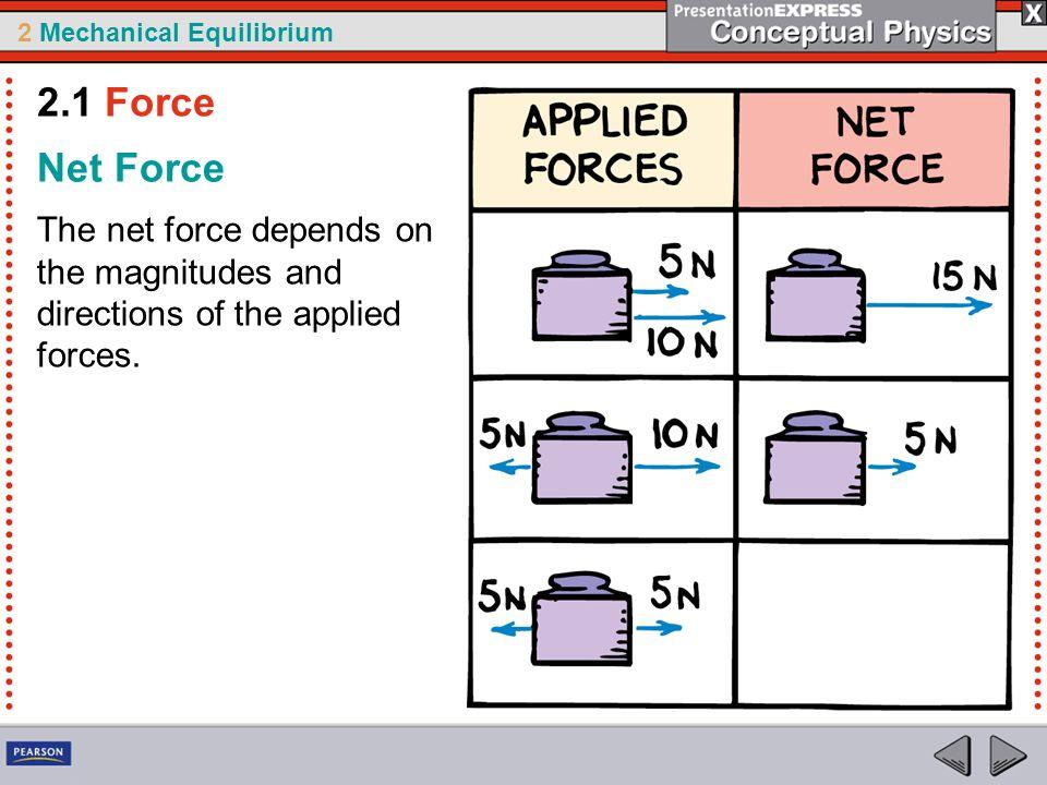 2 Mechanical Equilibrium The sum of the upward vectors equals the sum of the downward vectors.