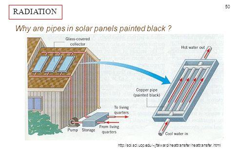 50 Why are pipes in solar panels painted black ? http://sol.sci.uop.edu/~jfalward/heattransfer/heattransfer.html RADIATION