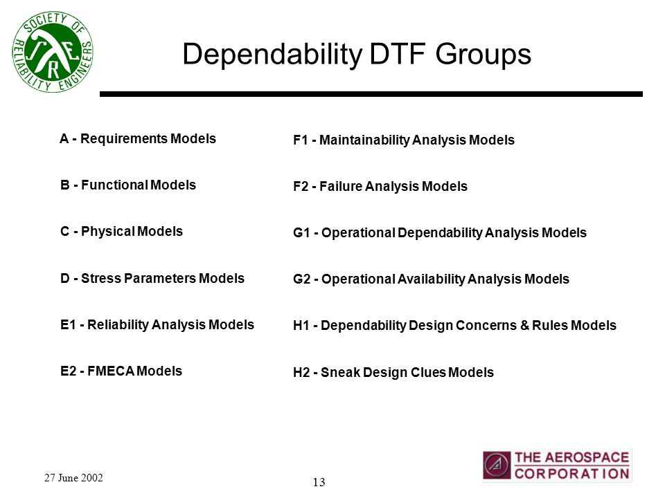 27 June 2002 13 Dependability DTF Groups A - Requirements Models B - Functional Models C - Physical Models D - Stress Parameters Models E1 - Reliability Analysis Models E2 - FMECA Models F1 - Maintainability Analysis Models F2 - Failure Analysis Models G1 - Operational Dependability Analysis Models G2 - Operational Availability Analysis Models H1 - Dependability Design Concerns & Rules Models H2 - Sneak Design Clues Models
