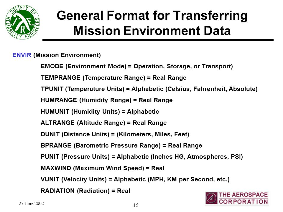 27 June 2002 15 General Format for Transferring Mission Environment Data ENVIR (Mission Environment) EMODE (Environment Mode) = Operation, Storage, or Transport) TEMPRANGE (Temperature Range) = Real Range TPUNIT (Temperature Units) = Alphabetic (Celsius, Fahrenheit, Absolute) HUMRANGE (Humidity Range) = Real Range HUMUNIT (Humidity Units) = Alphabetic ALTRANGE (Altitude Range) = Real Range DUNIT (Distance Units) = (Kilometers, Miles, Feet) BPRANGE (Barometric Pressure Range) = Real Range PUNIT (Pressure Units) = Alphabetic (Inches HG, Atmospheres, PSI) MAXWIND (Maximum Wind Speed) = Real VUNIT (Velocity Units) = Alphabetic (MPH, KM per Second, etc.) RADIATION (Radiation) = Real